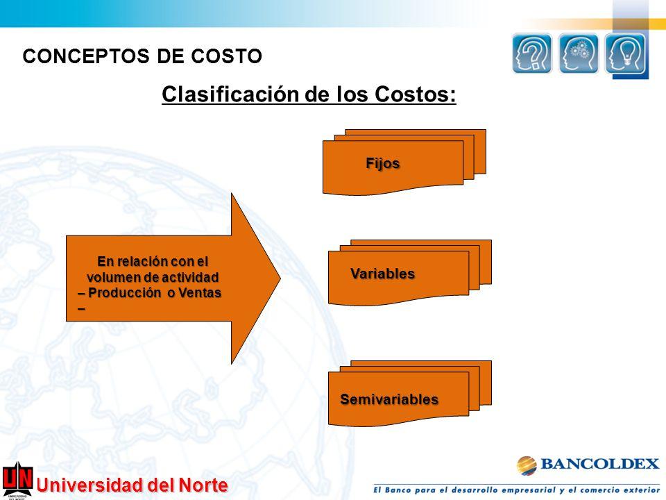 Universidad del Norte Clasificación de los Costos: CONCEPTOS DE COSTO En relación con el volumen de actividad – Producción o Ventas – Fijos Variables