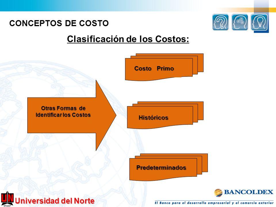 Universidad del Norte Clasificación de los Costos: CONCEPTOS DE COSTO Otras Formas de Identificar los Costos Costo Primo Históricos Predeterminados
