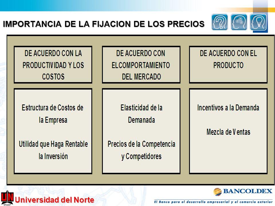 Universidad del Norte IMPORTANCIA DE LA FIJACION DE LOS PRECIOS