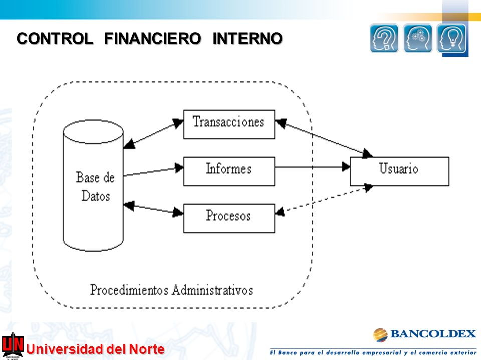 Universidad del Norte CONTROL FINANCIERO INTERNO