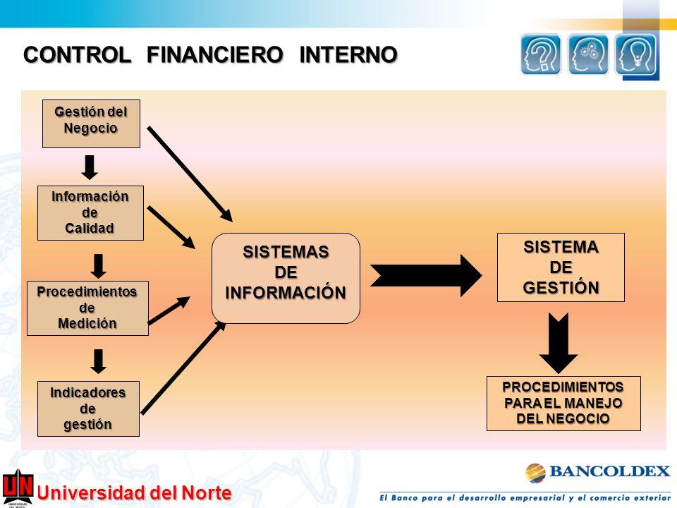 Universidad del Norte CONTROL FINANCIERO INTERNO InformacióndeCalidad Gestión del Negocio ProcedimientosdeMedición Indicadoresdegestión SISTEMADEGESTI