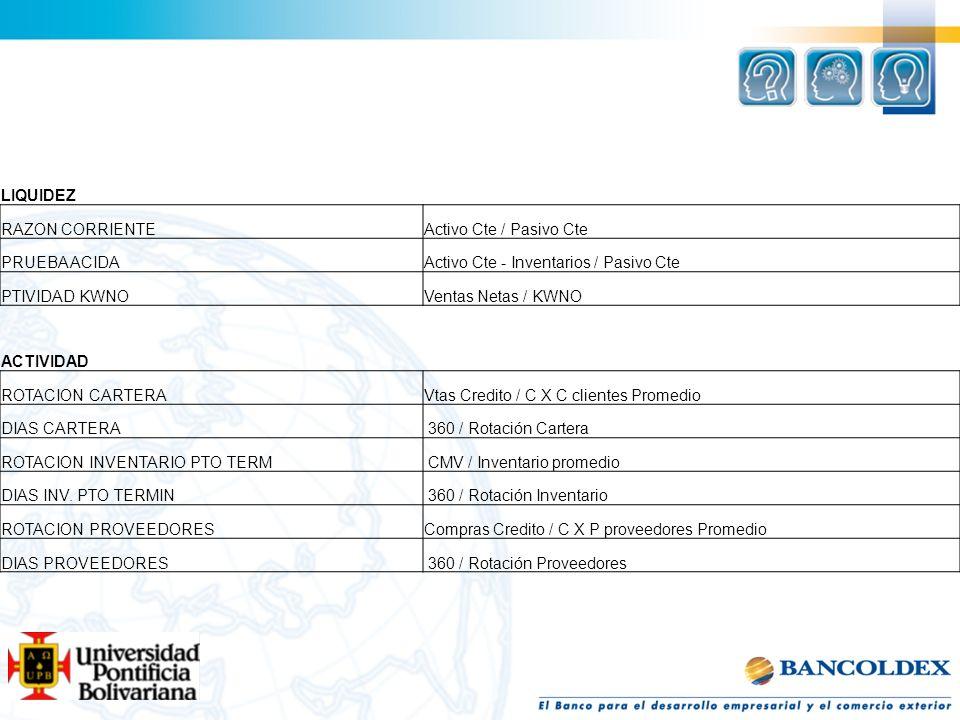 LIQUIDEZ RAZON CORRIENTEActivo Cte / Pasivo Cte PRUEBA ACIDAActivo Cte - Inventarios / Pasivo Cte PTIVIDAD KWNOVentas Netas / KWNO ACTIVIDAD ROTACION