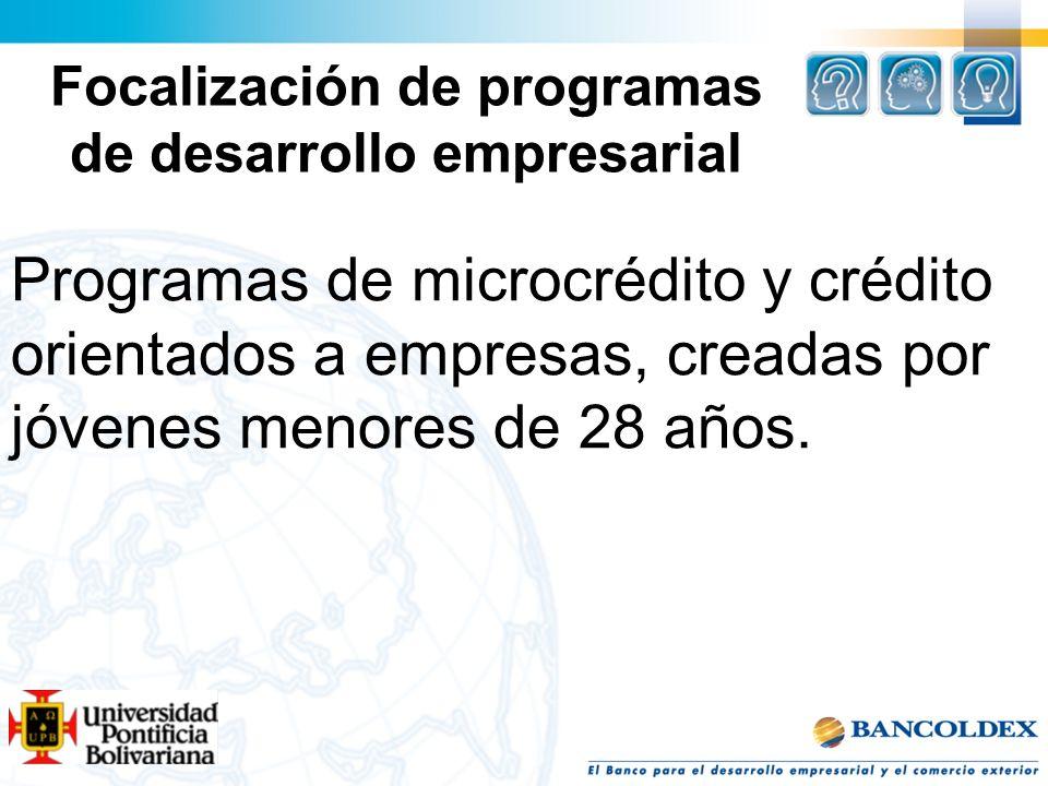 Focalización de programas de desarrollo empresarial Programas de microcrédito y crédito orientados a empresas, creadas por jóvenes menores de 28 años.