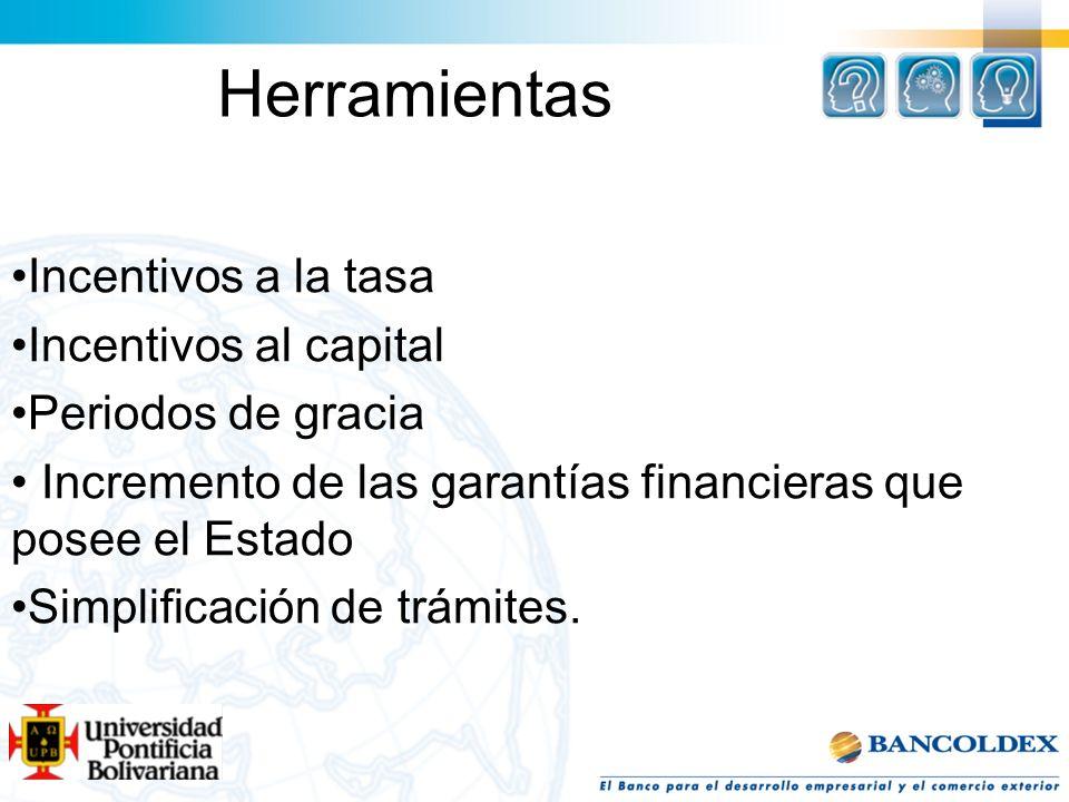 Herramientas Incentivos a la tasa Incentivos al capital Periodos de gracia Incremento de las garantías financieras que posee el Estado Simplificación