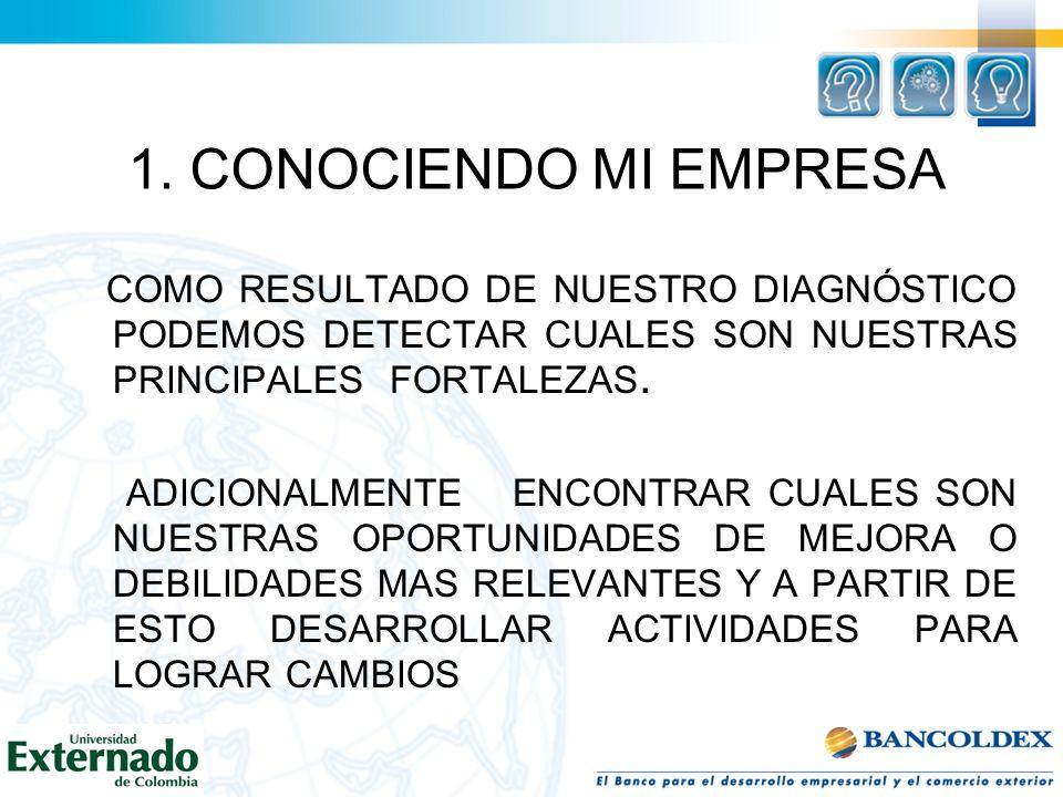 1. CONOCIENDO MI EMPRESA COMO RESULTADO DE NUESTRO DIAGNÓSTICO PODEMOS DETECTAR CUALES SON NUESTRAS PRINCIPALES FORTALEZAS. ADICIONALMENTE ENCONTRAR C