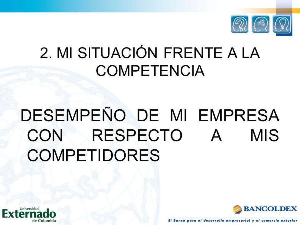 DESEMPEÑO DE MI EMPRESA CON RESPECTO A MIS COMPETIDORES 2. MI SITUACIÓN FRENTE A LA COMPETENCIA
