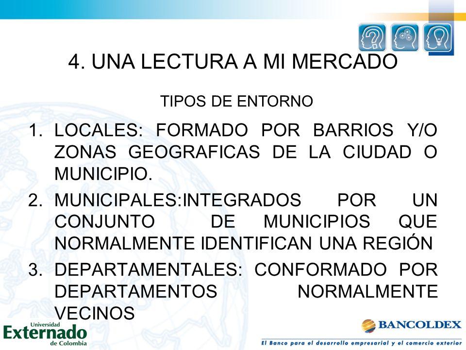 4. UNA LECTURA A MI MERCADO 1.LOCALES: FORMADO POR BARRIOS Y/O ZONAS GEOGRAFICAS DE LA CIUDAD O MUNICIPIO. 2.MUNICIPALES:INTEGRADOS POR UN CONJUNTO DE