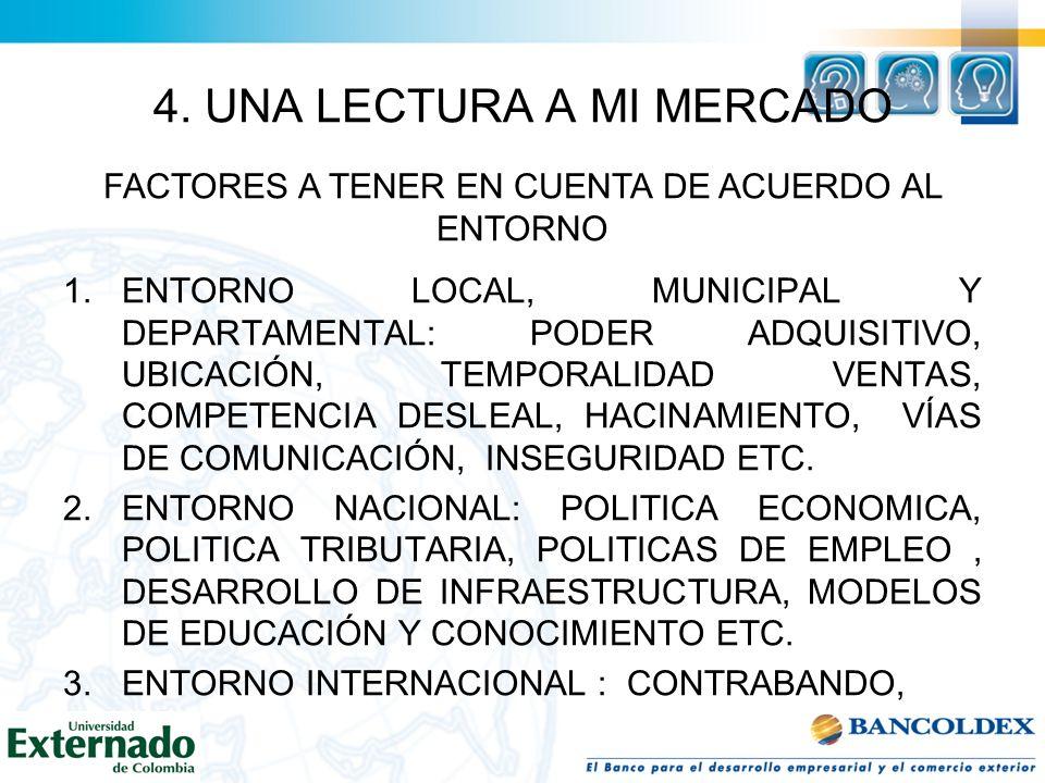 4. UNA LECTURA A MI MERCADO 1.ENTORNO LOCAL, MUNICIPAL Y DEPARTAMENTAL: PODER ADQUISITIVO, UBICACIÓN, TEMPORALIDAD VENTAS, COMPETENCIA DESLEAL, HACINA