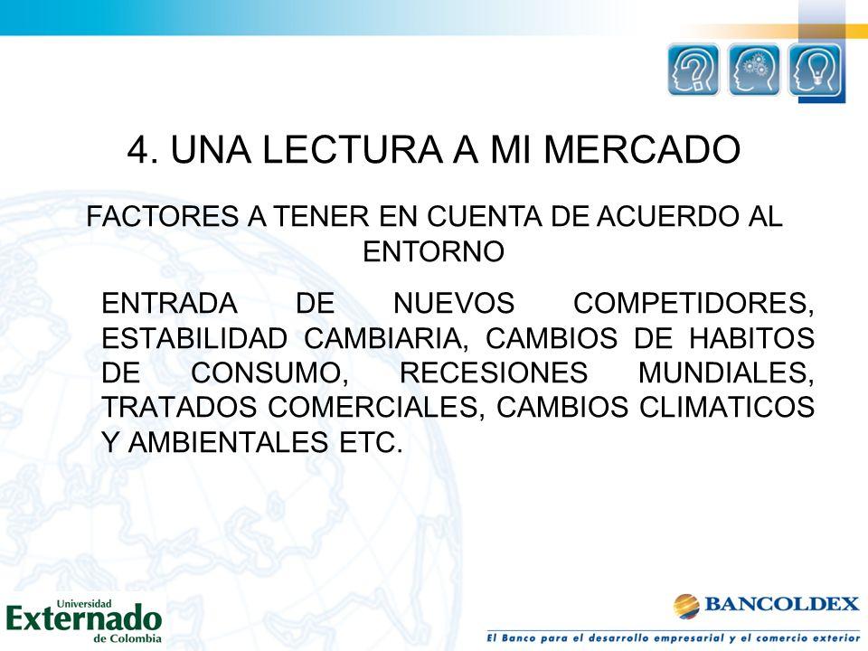 4. UNA LECTURA A MI MERCADO ENTRADA DE NUEVOS COMPETIDORES, ESTABILIDAD CAMBIARIA, CAMBIOS DE HABITOS DE CONSUMO, RECESIONES MUNDIALES, TRATADOS COMER