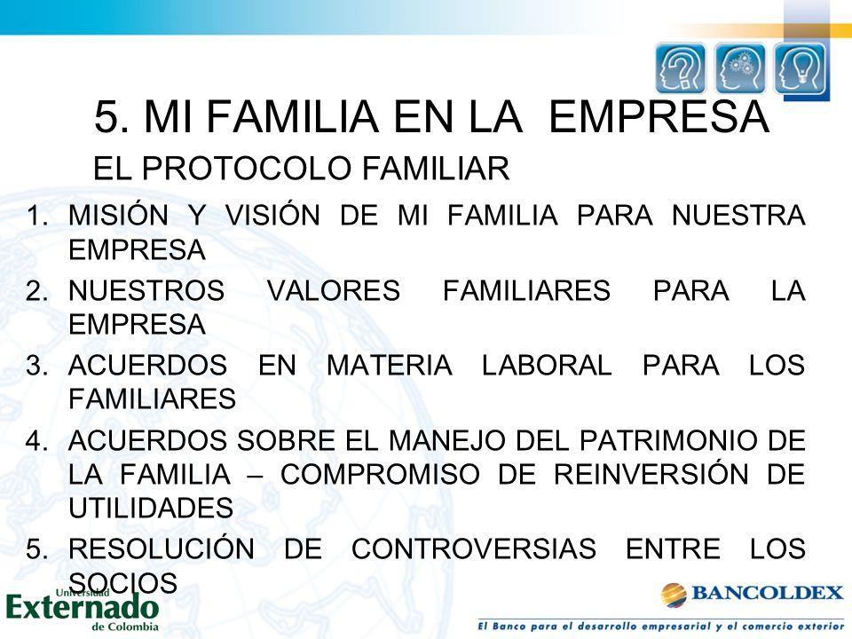 5. MI FAMILIA EN LA EMPRESA 1.MISIÓN Y VISIÓN DE MI FAMILIA PARA NUESTRA EMPRESA 2.NUESTROS VALORES FAMILIARES PARA LA EMPRESA 3.ACUERDOS EN MATERIA L