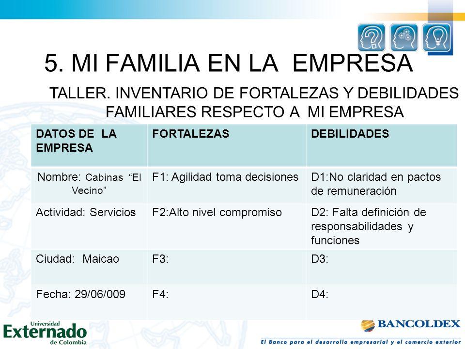 5. MI FAMILIA EN LA EMPRESA TALLER. INVENTARIO DE FORTALEZAS Y DEBILIDADES FAMILIARES RESPECTO A MI EMPRESA DATOS DE LA EMPRESA FORTALEZASDEBILIDADES
