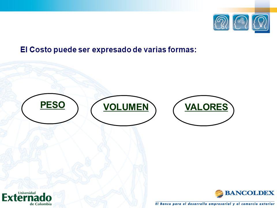 El Costo puede ser expresado de varias formas: VALORES PESO VOLUMEN