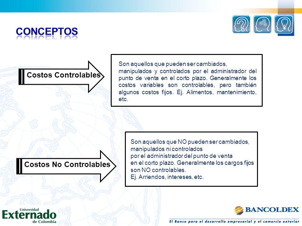 Costos Controlables Costos No Controlables Son aquellos que pueden ser cambiados, manipulados y controlados por el administrador del punto de venta en