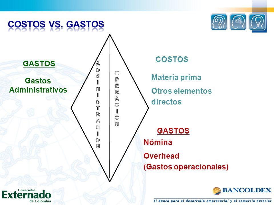 GASTOS Gastos Administrativos COSTOS Materia prima Otros elementos directos GASTOS Nómina Overhead (Gastos operacionales)
