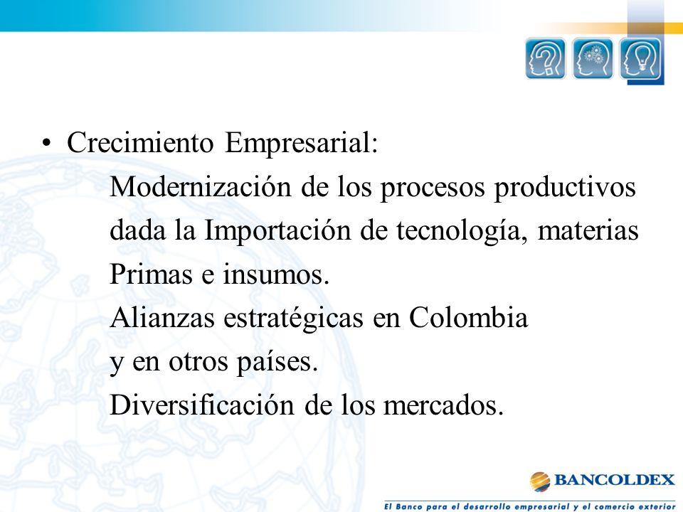 Crecimiento Empresarial: Modernización de los procesos productivos dada la Importación de tecnología, materias Primas e insumos. Alianzas estratégicas