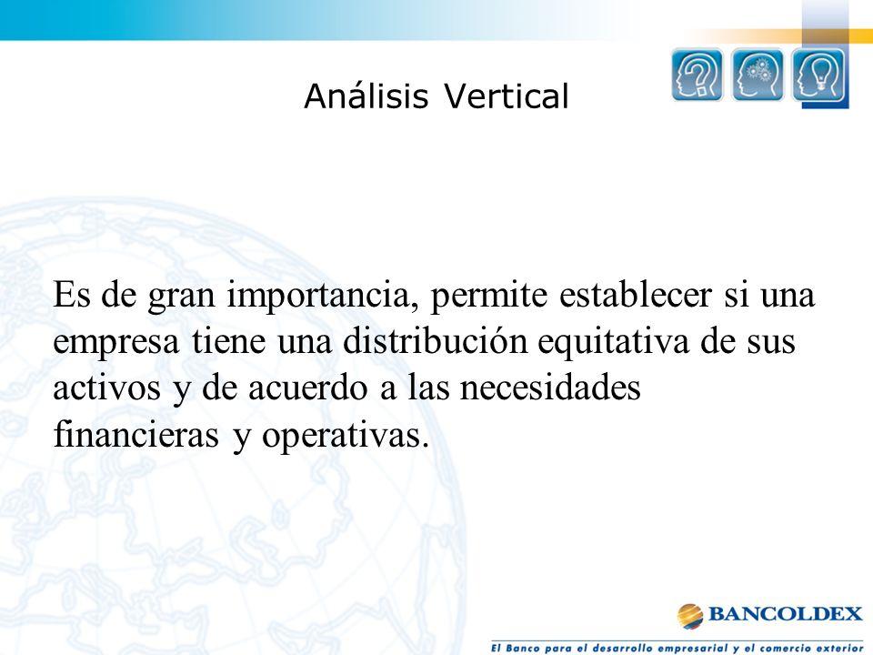 Análisis Vertical Es de gran importancia, permite establecer si una empresa tiene una distribución equitativa de sus activos y de acuerdo a las necesi