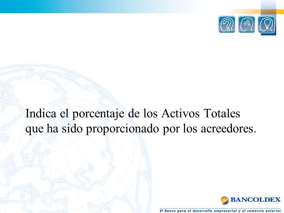 Indica el porcentaje de los Activos Totales que ha sido proporcionado por los acreedores.