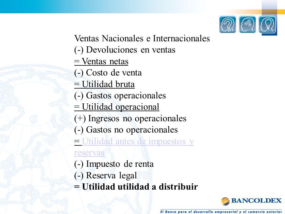 Ventas Nacionales e Internacionales (-) Devoluciones en ventas = Ventas netas (-) Costo de venta = Utilidad bruta (-) Gastos operacionales = Utilidad