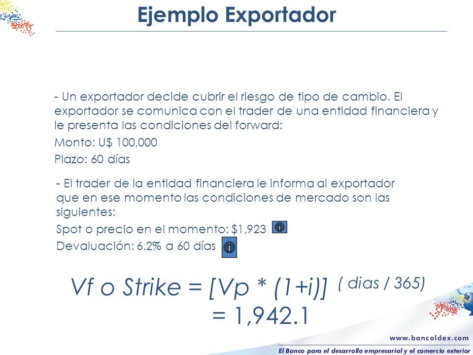 Ejemplo Exportador - Un exportador decide cubrir el riesgo de tipo de cambio. El exportador se comunica con el trader de una entidad financiera y le p