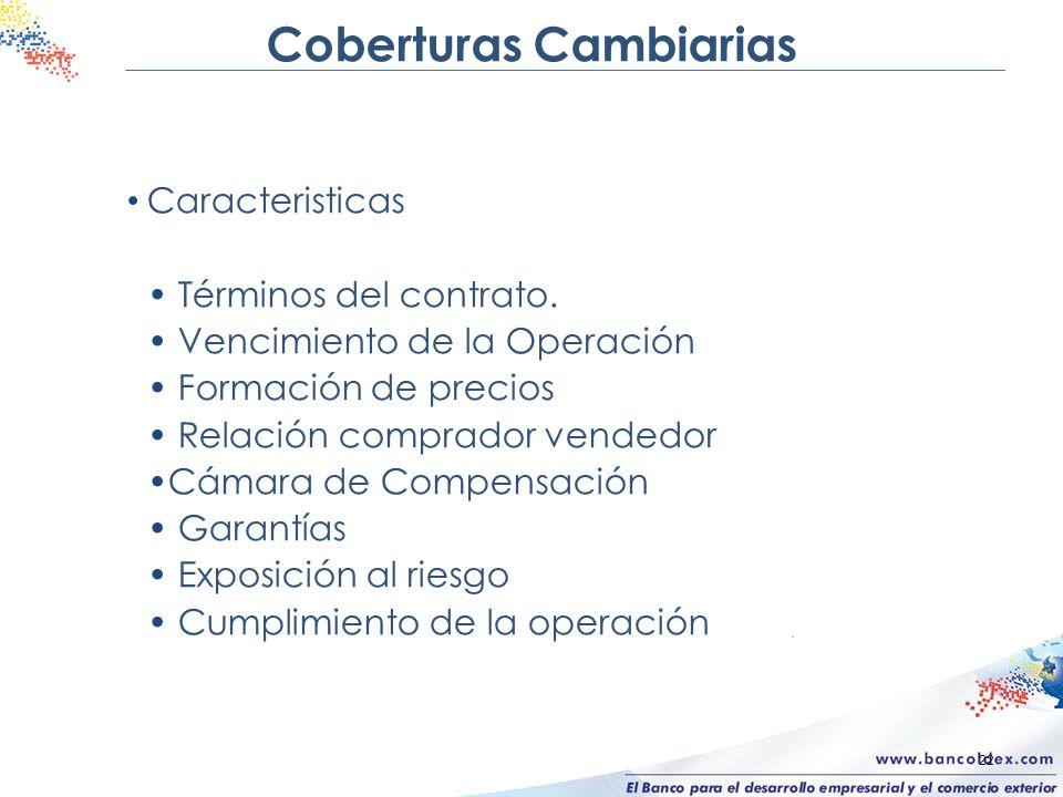22 Caracteristicas Términos del contrato. Vencimiento de la Operación Formación de precios Relación comprador vendedor Cámara de Compensación Garantía