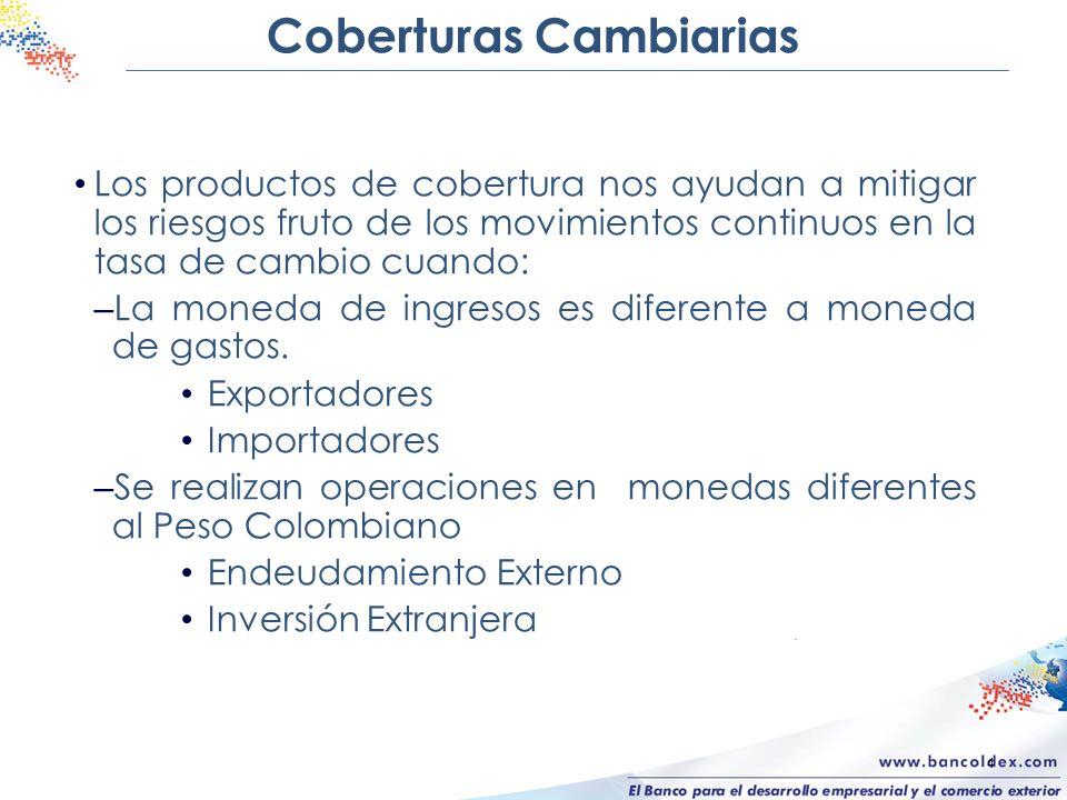 Ejemplo Exportador - Un exportador decide cubrir el riesgo de tipo de cambio.