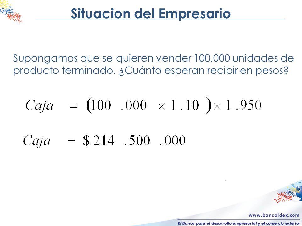 Situacion del Empresario Supongamos que se quieren vender 100.000 unidades de producto terminado. ¿Cuánto esperan recibir en pesos?