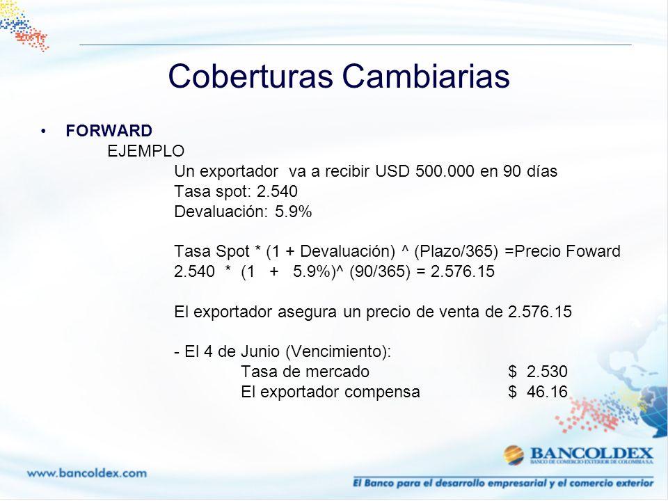 Coberturas Cambiarias FORWARD EJEMPLO Un exportador va a recibir USD 500.000 en 90 días Tasa spot: 2.540 Devaluación: 5.9% Tasa Spot * (1 + Devaluació