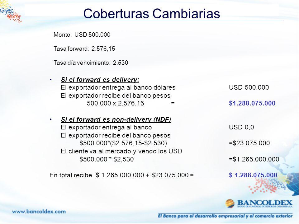 Monto: USD 500.000 Tasa forward: 2.576,15 Tasa día vencimiento: 2.530 Si el forward es delivery: El exportador entrega al banco dólaresUSD 500.000 El