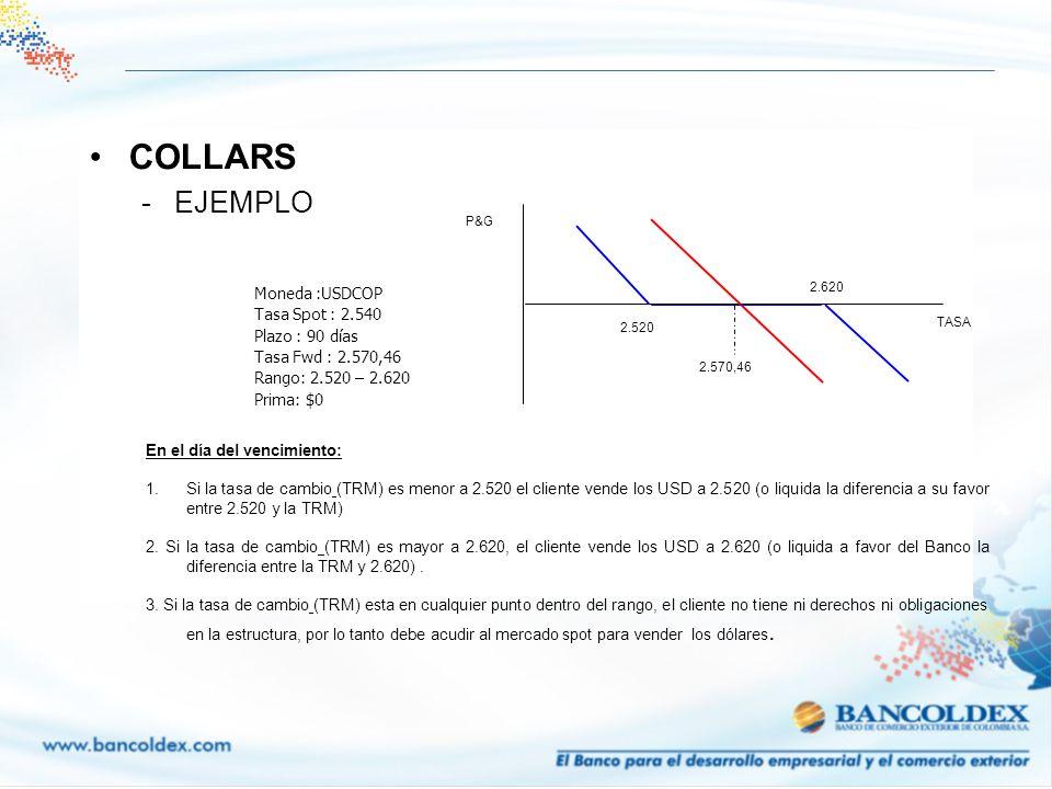 COLLARS -EJEMPLO En el día del vencimiento: 1.Si la tasa de cambio (TRM) es menor a 2.520 el cliente vende los USD a 2.520 (o liquida la diferencia a