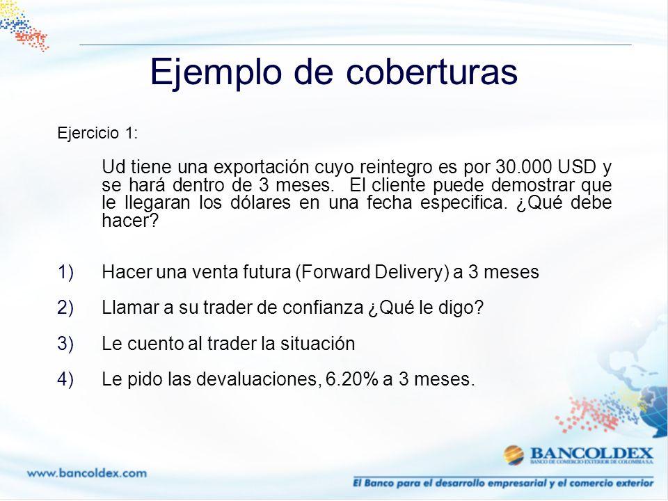 Ejemplo de coberturas Ejercicio 1: Ud tiene una exportación cuyo reintegro es por 30.000 USD y se hará dentro de 3 meses. El cliente puede demostrar q