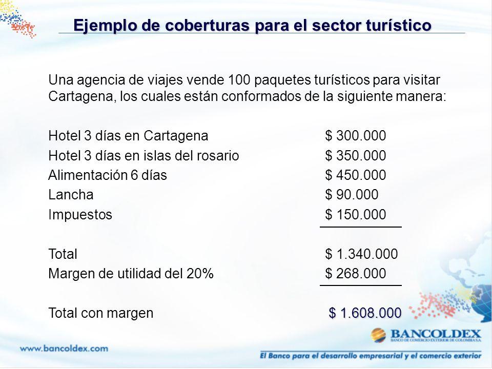 Ejemplo de coberturas para el sector turístico Una agencia de viajes vende 100 paquetes turísticos para visitar Cartagena, los cuales están conformado