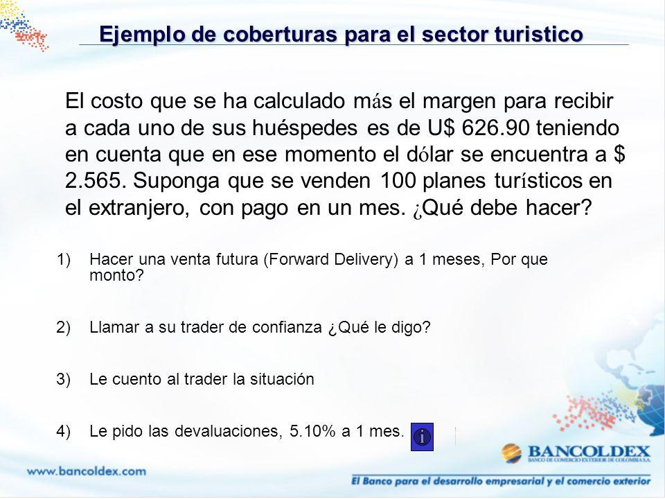 Ejemplo de coberturas para el sector turistico El costo que se ha calculado m á s el margen para recibir a cada uno de sus huéspedes es de U$ 626.90 t