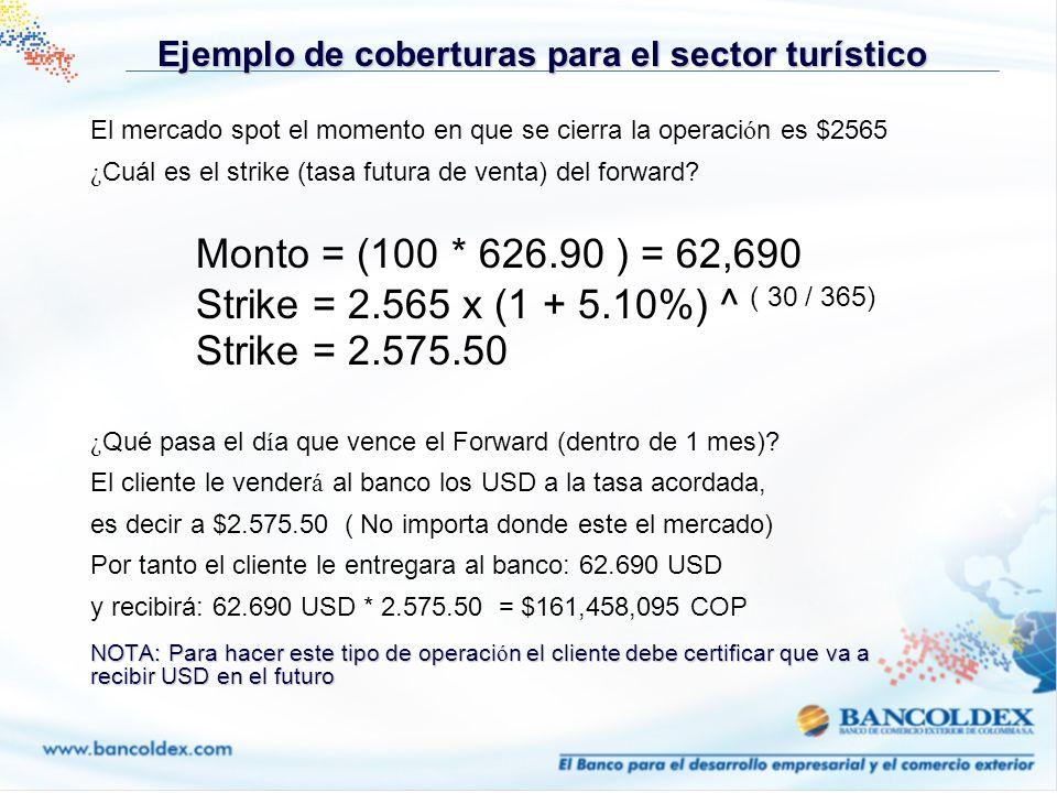 El mercado spot el momento en que se cierra la operaci ó n es $2565 ¿ Cuál es el strike (tasa futura de venta) del forward? Monto = (100 * 626.90 ) =