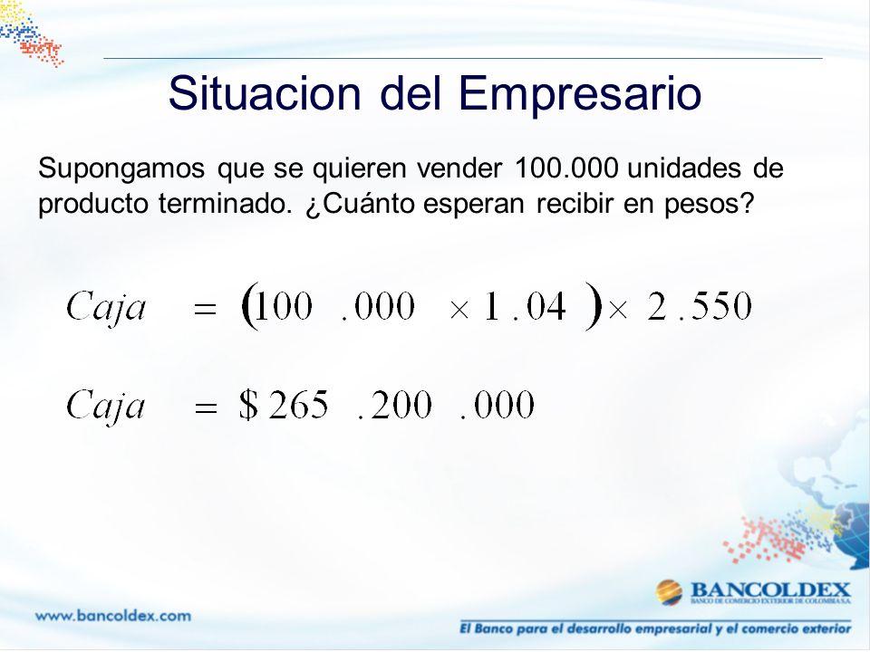 Monto: USD 500.000 Tasa forward: 2.576,15 Tasa día vencimiento: 2.530 Si el forward es delivery: El exportador entrega al banco dólaresUSD 500.000 El exportador recibe del banco pesos 500.000 x 2.576.15 =$1.288.075.000 Si el forward es non-delivery (NDF) El exportador entrega al bancoUSD 0,0 El exportador recibe del banco pesos $500.000*($2.576,15-$2.530)=$23.075.000 El cliente va al mercado y vendo los USD $500.000 * $2,530 =$1.265.000.000 En total recibe $ 1.265.000.000 + $23.075.000 = $ 1.288.075.000 Coberturas Cambiarias
