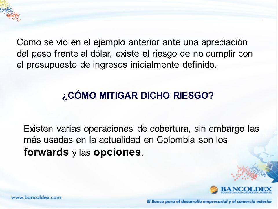 Ejemplo de coberturas Ejercicio 2: Ud tiene una exportaci ó n cuyo reintegro será aprox.
