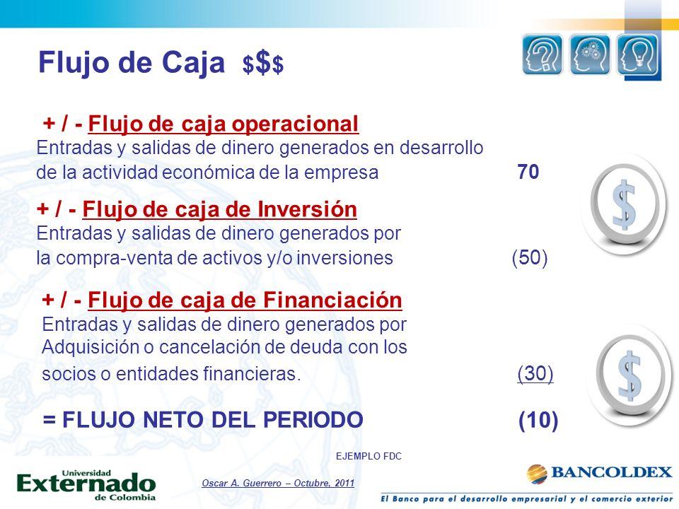 Flujo de Caja $ $ $ + / - Flujo de caja operacional Entradas y salidas de dinero generados en desarrollo de la actividad económica de la empresa 70 +