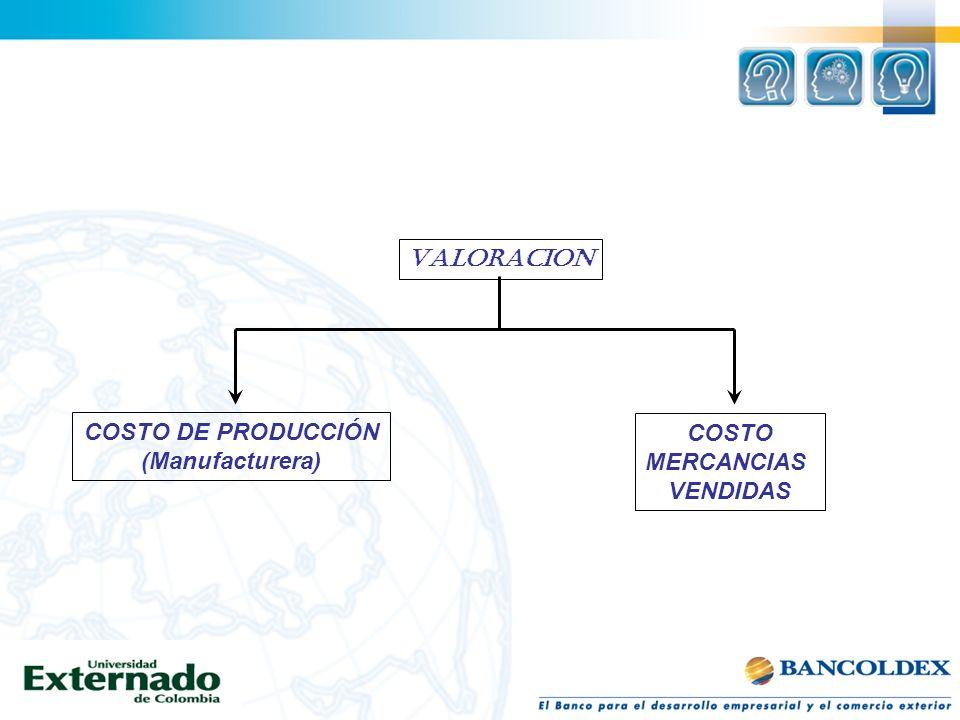 VALORACION COSTO DE PRODUCCIÓN (Manufacturera) COSTO MERCANCIAS VENDIDAS