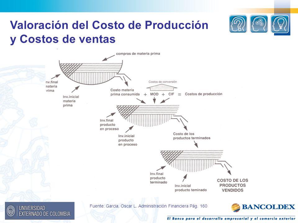 Fuente: Garcia, Oscar L. Administración Financiera Pág. 160 Valoración del Costo de Producción y Costos de ventas