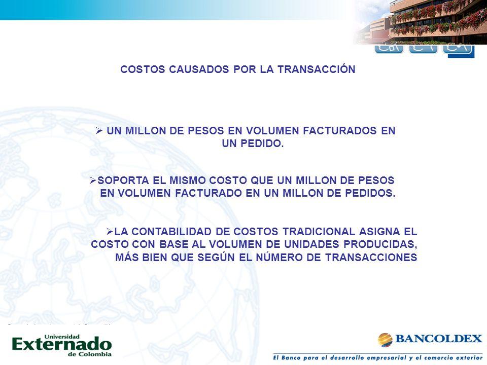 Gerencia de costos y ventaja Competitiva Rico, Luis Fernando Pág 21 UN MILLON DE PESOS EN VOLUMEN FACTURADOS EN UN PEDIDO. SOPORTA EL MISMO COSTO QUE