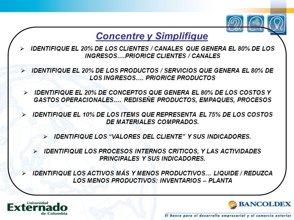 Concentre y Simplifique Gerencia de costos y ventaja Competitiva Rico, Luis Fernando Pág 87 IDENTIFIQUE EL 20% DE LOS CLIENTES / CANALES QUE GENERA EL