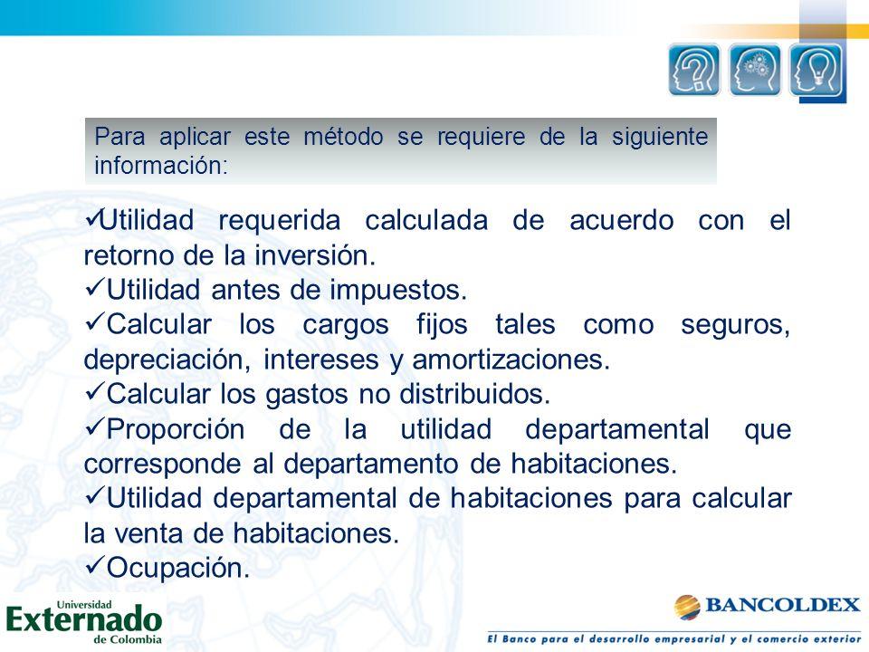 Para aplicar este método se requiere de la siguiente información: Utilidad requerida calculada de acuerdo con el retorno de la inversión. Utilidad ant