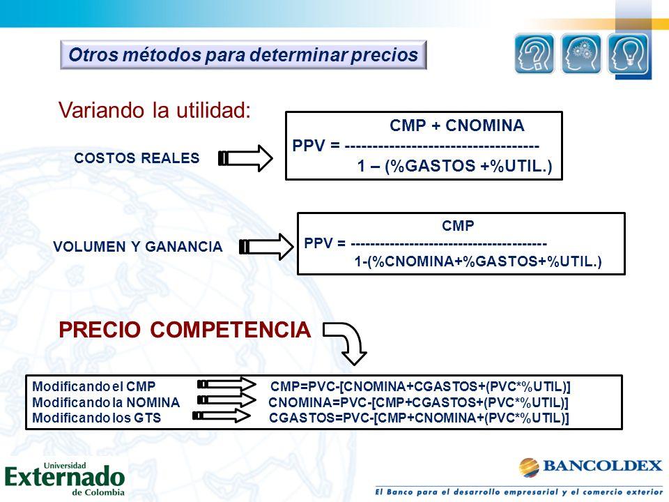 Variando la utilidad: COSTOS REALES CMP + CNOMINA PPV = ----------------------------------- 1 – (%GASTOS +%UTIL.) VOLUMEN Y GANANCIA CMP PPV = -------