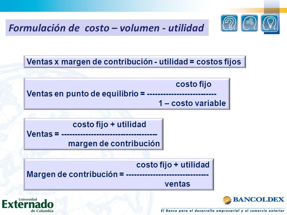 Formulación de costo – volumen - utilidad Ventas x margen de contribución - utilidad = costos fijos costo fijo Ventas en punto de equilibrio = -------