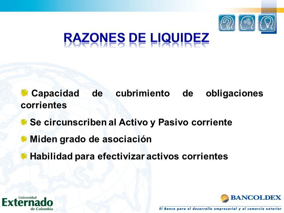 Capacidad de cubrimiento de obligaciones corrientes Se circunscriben al Activo y Pasivo corriente Miden grado de asociación Habilidad para efectivizar