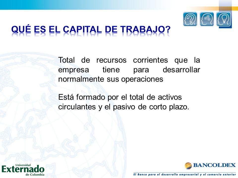 Total de recursos corrientes que la empresa tiene para desarrollar normalmente sus operaciones Está formado por el total de activos circulantes y el p
