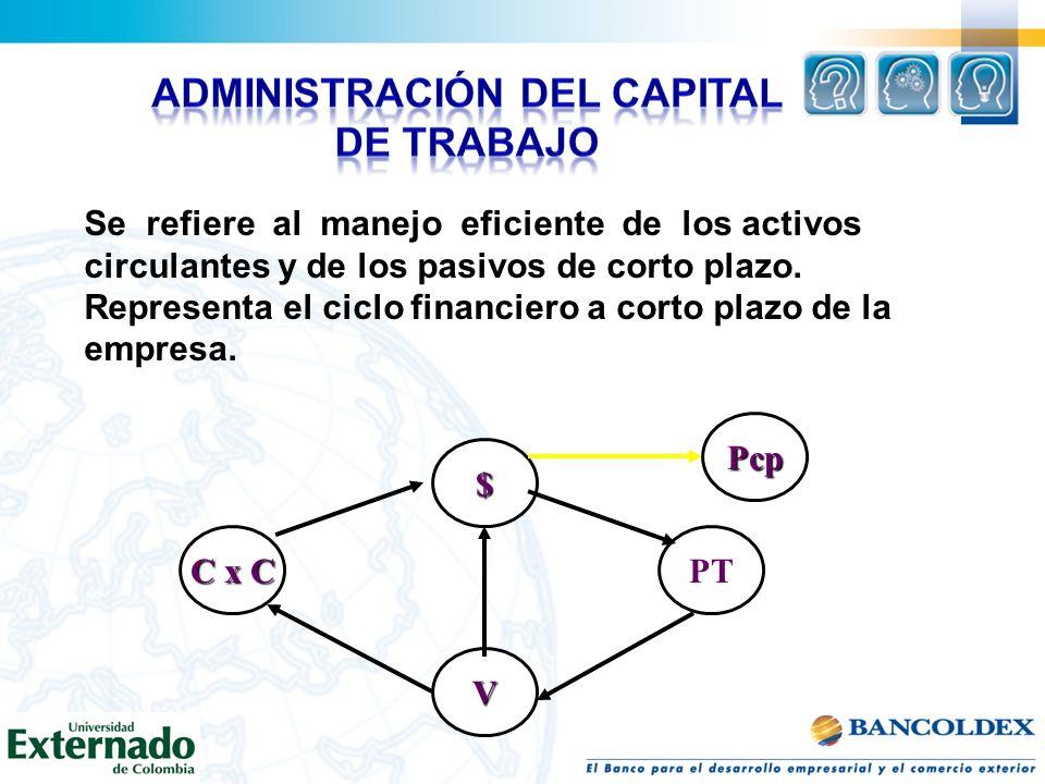 $ C x C V PT Pcp Se refiere al manejo eficiente de los activos circulantes y de los pasivos de corto plazo. Representa el ciclo financiero a corto pla