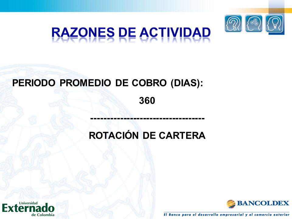 PERIODO PROMEDIO DE COBRO (DIAS): 360 ----------------------------------- ROTACIÓN DE CARTERA
