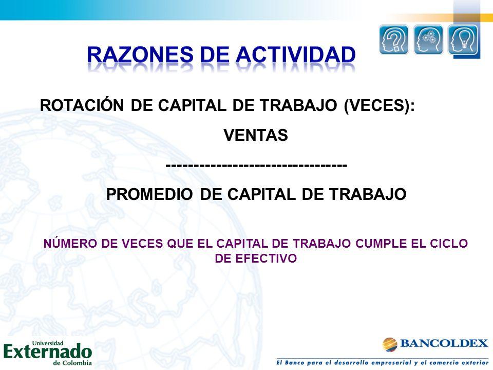ROTACIÓN DE CAPITAL DE TRABAJO (VECES): VENTAS --------------------------------- PROMEDIO DE CAPITAL DE TRABAJO NÚMERO DE VECES QUE EL CAPITAL DE TRAB