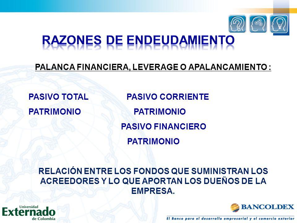 PALANCA FINANCIERA, LEVERAGE O APALANCAMIENTO : PASIVO TOTAL PASIVO CORRIENTE PATRIMONIO PATRIMONIO PASIVO FINANCIERO PATRIMONIO RELACIÓN ENTRE LOS FO
