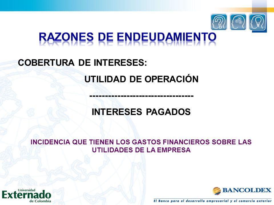 COBERTURA DE INTERESES: UTILIDAD DE OPERACIÓN ---------------------------------- INTERESES PAGADOS INCIDENCIA QUE TIENEN LOS GASTOS FINANCIEROS SOBRE